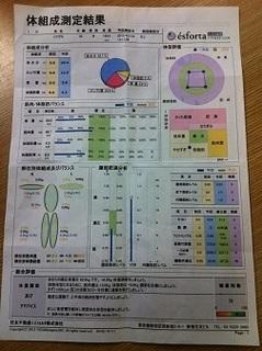 新宿スポーツセンターのジム内で体組成測定